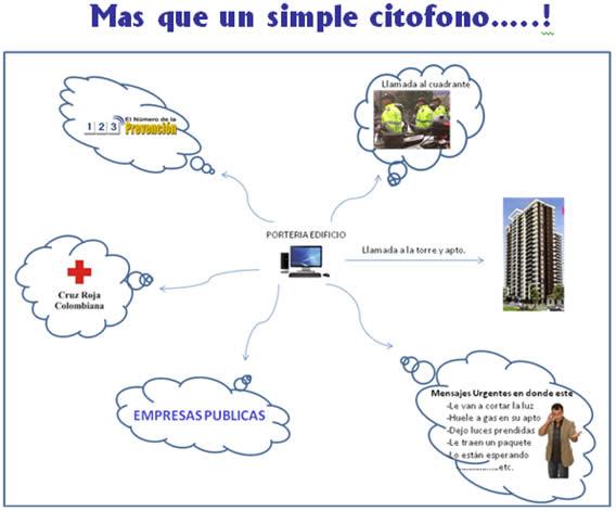 citofonia-virtual-1
